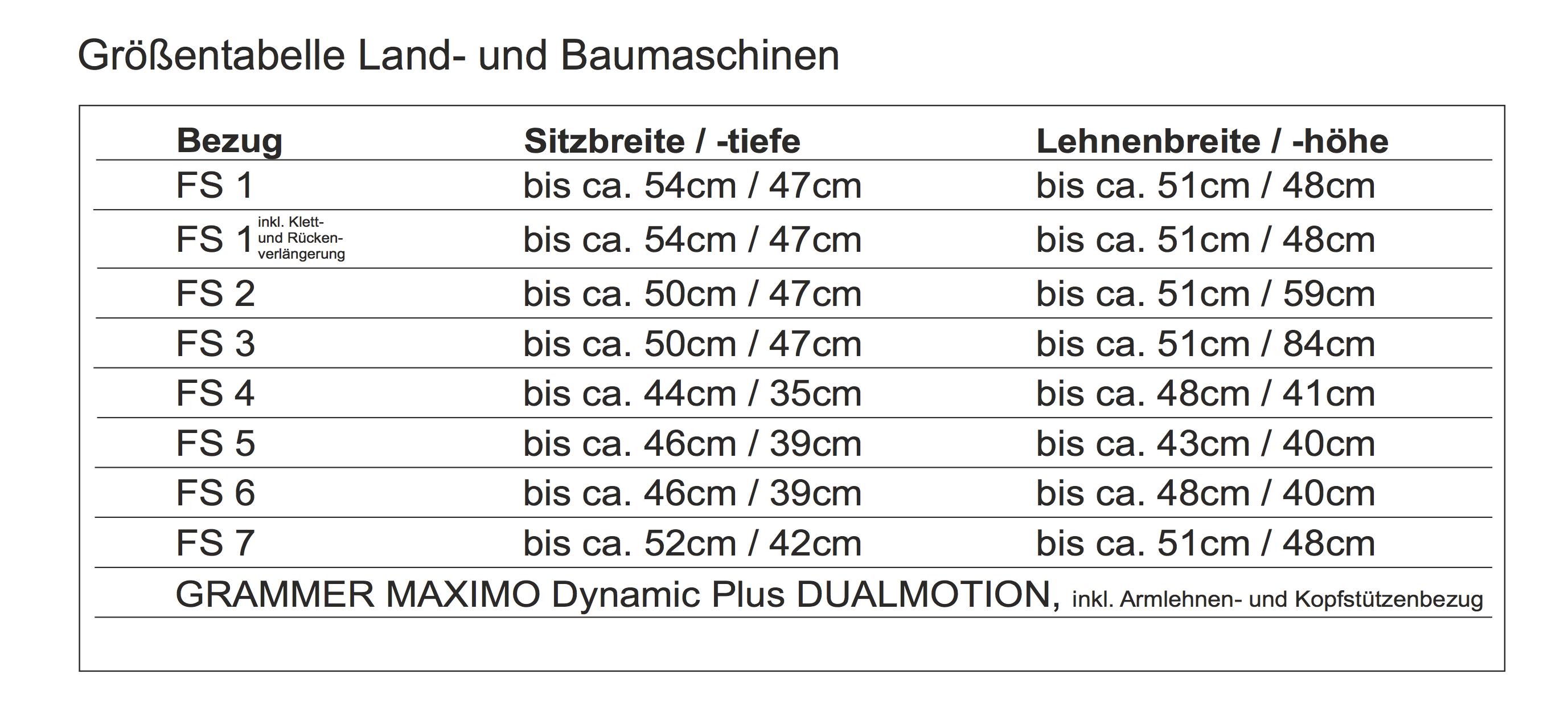 Land- und Baumaschinen Tabelle